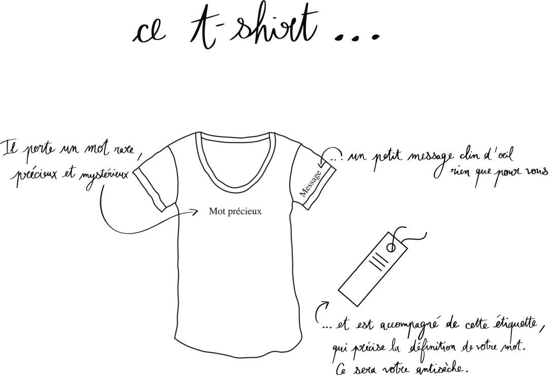 T-shirt-Explication-par-l-atelier-jour-de-lune
